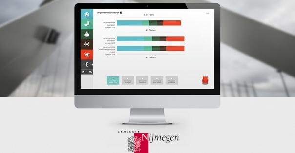 Woonlastenmeter Gemeente Nijmegen